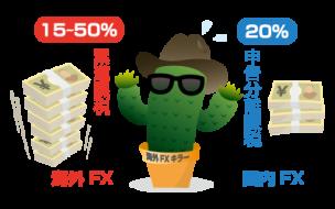 海外FX累進課税