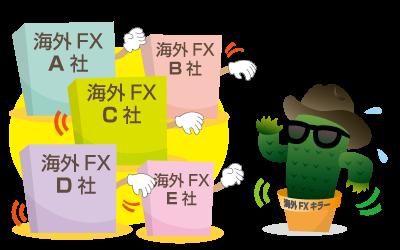 海外FX初心者の注意点
