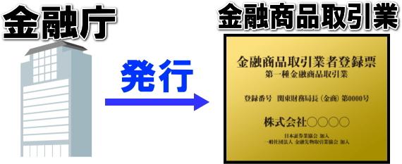 金融庁から発行