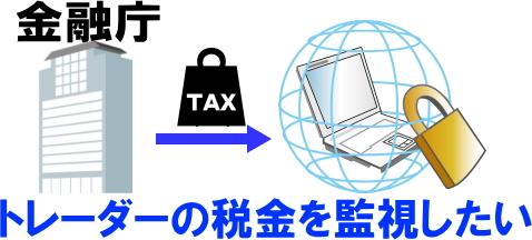 金融x法は税金を監視したい