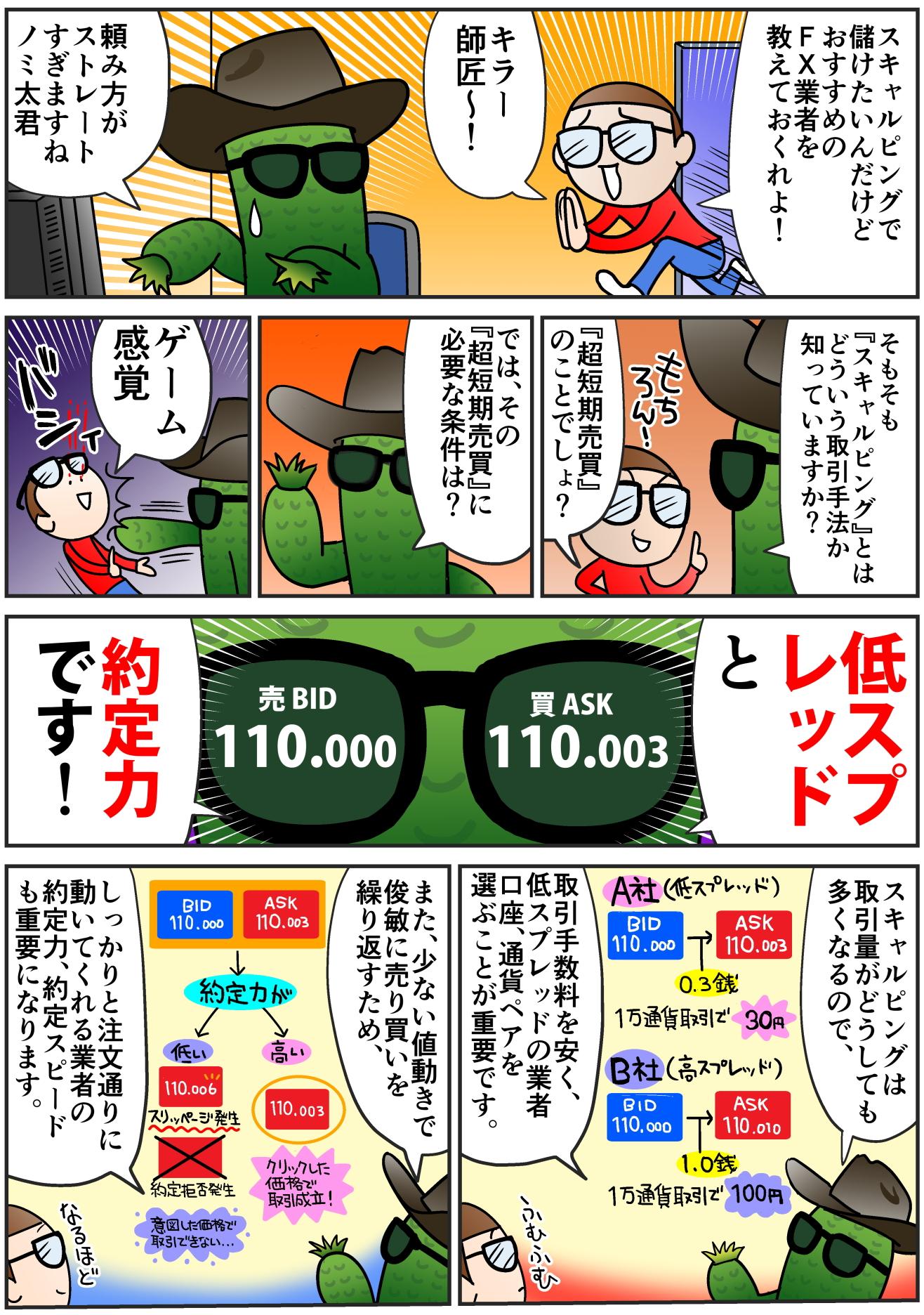 海外FXスキャルピング解説漫画