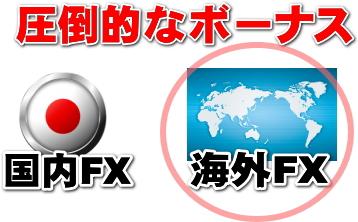 海外FXにはボーナスが豊富