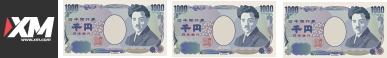 XMの3000円ボーナス