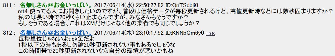 海外FX業者XM口コミ評判