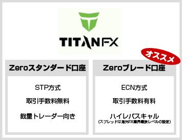 タイタンFXのオススメ口座タイプの解説