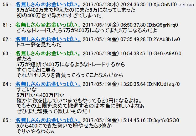 XM2ch口コミ評判