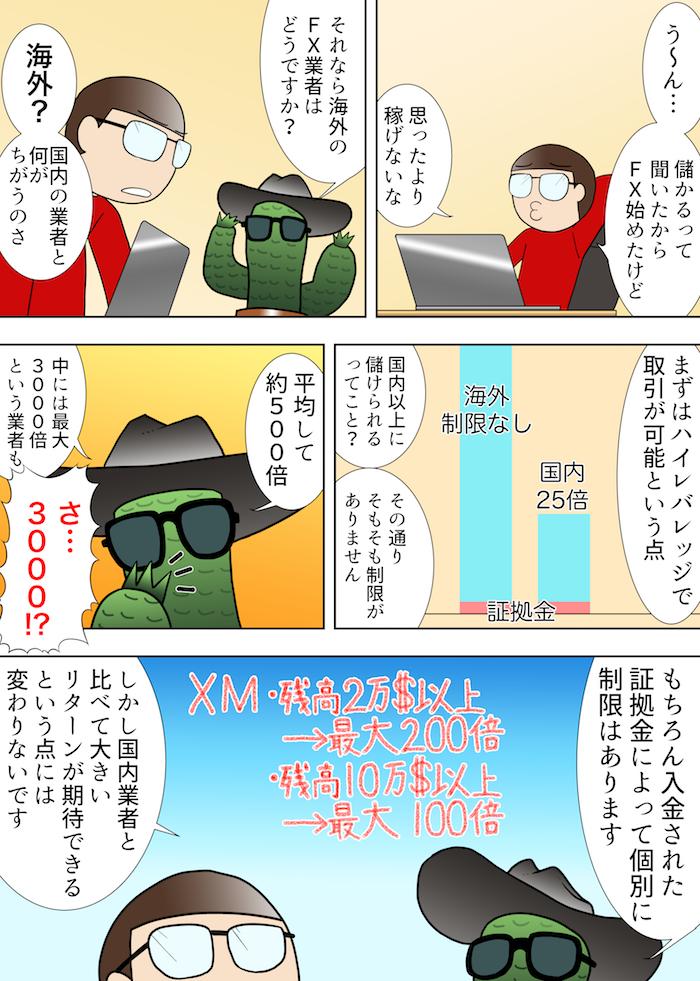 海外FX業者レバレッジ解説漫画