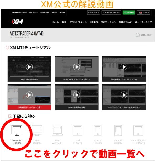 XM使い方の解説動画