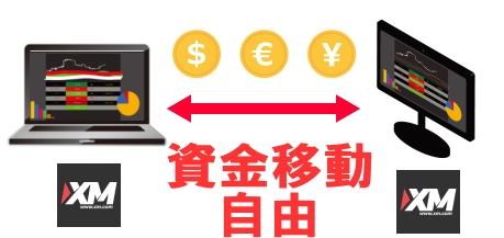 XM複数口座での資金移動