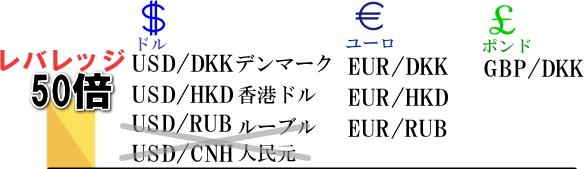XMでレバレッジが50倍の通貨ペア
