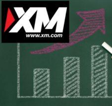 XMレバレッジ