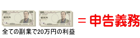 海外FXの申告義務は20万円