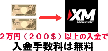 XMの入金手数料は2万円で無料