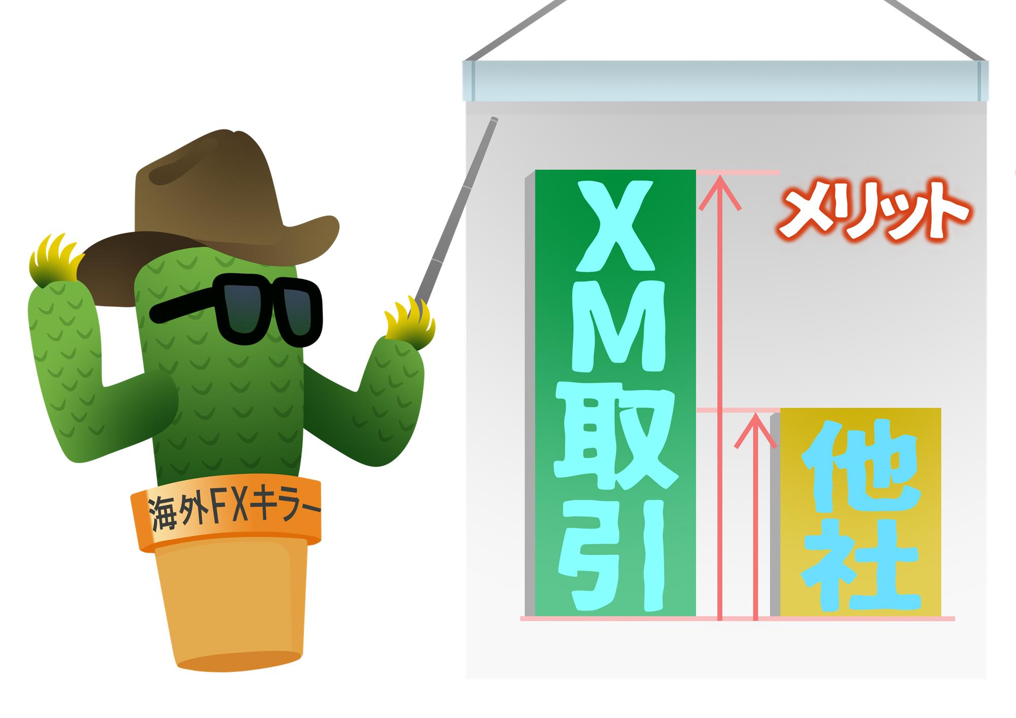 XMの様々なメリット