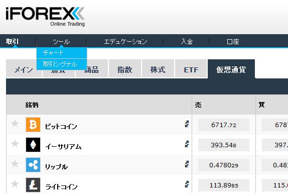 iForex仮想通貨FXの取引手順
