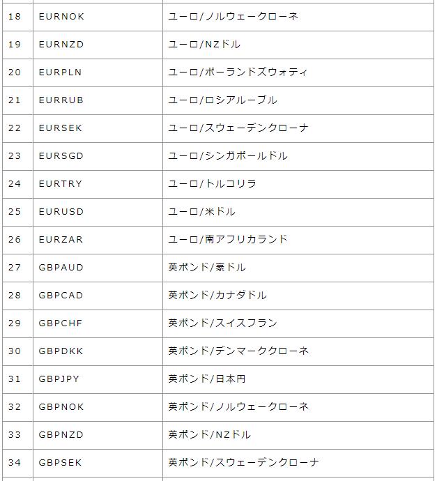 XM通貨ペア表02