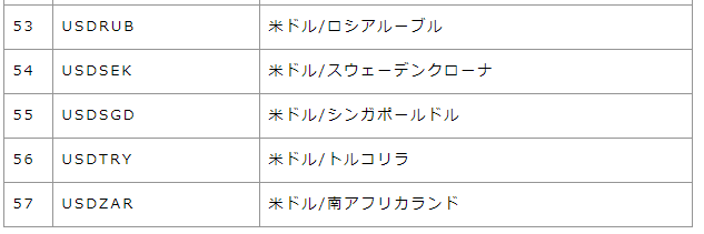 XM通貨ペア表05