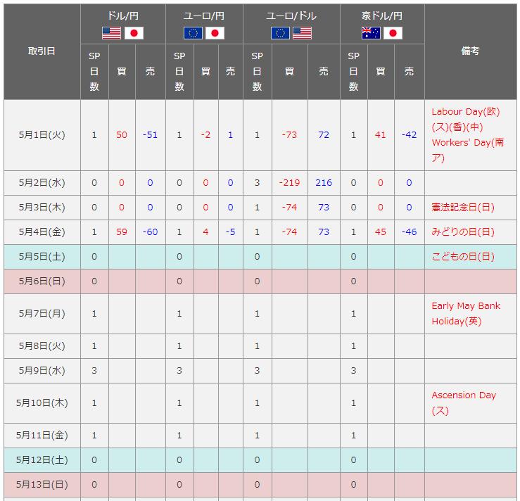 XMスワップカレンダー