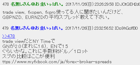 TRADEVIEWのスプレッドへの評判