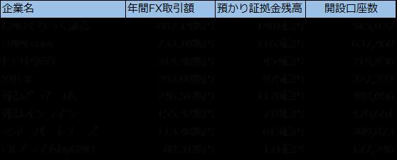 クリック365比較表