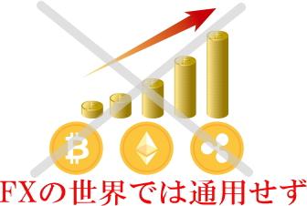 FXと仮想通貨では1億円への認識が違う