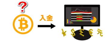ビットコイン入金は利用価値なし?