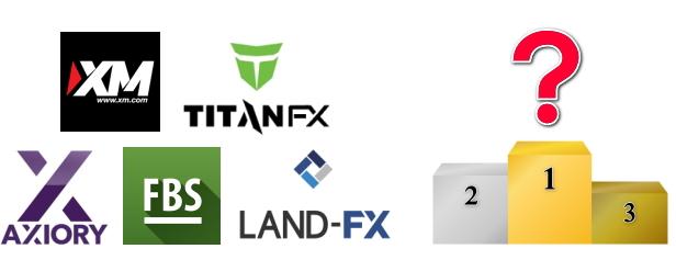 海外FXのランキングはどれが正しいのか
