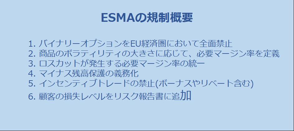 ESMAの規制内容の概要