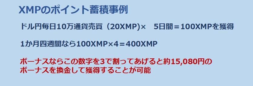 XMPの事例