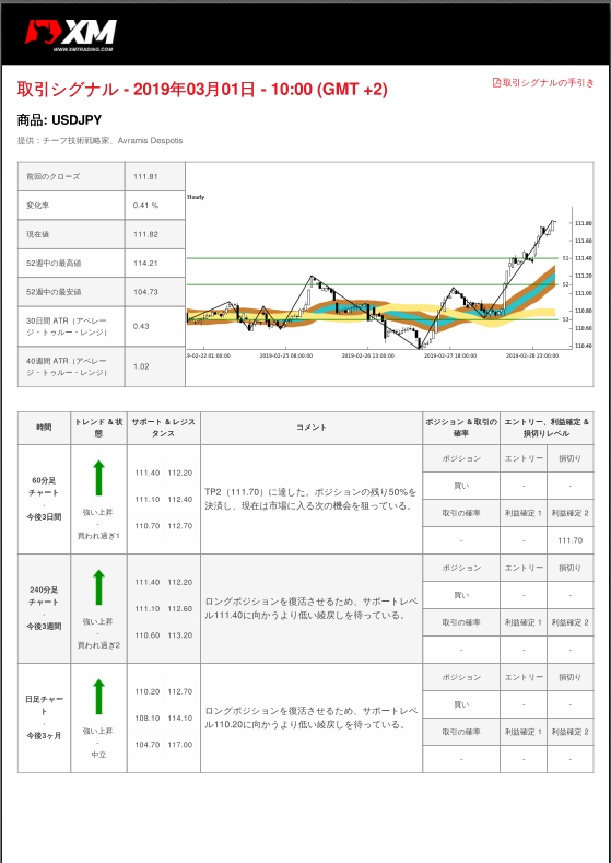XM取引きシグナルダウンロード